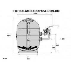 Imagen con las medidas del filtro laminado Poseidon 400 Telepiscinas